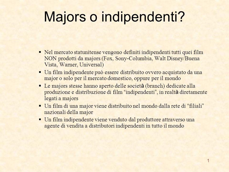 Majors o indipendenti.