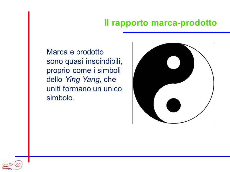 Marca e prodotto sono quasi inscindibili, proprio come i simboli dello Ying Yang, che uniti formano un unico simbolo.