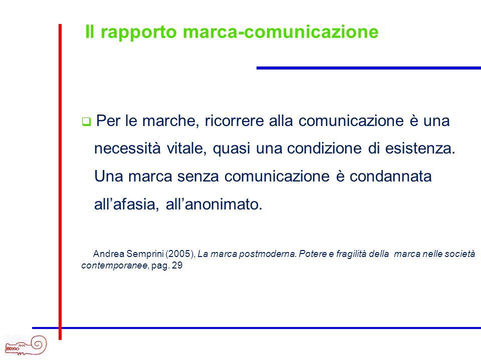 Il rapporto marca-comunicazione Ma allora, quale è il rapporto tra marca e comunicazione?