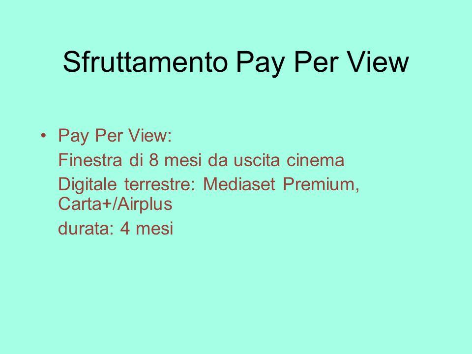 Sfruttamento Video on Demand VOD (+/- come VOD): Finestra di 8 mesi da uscita cinema Digitale terrestre: Mediaset Premium, Carta+/Airplus Oppure: IPTV durata: 4 mesi