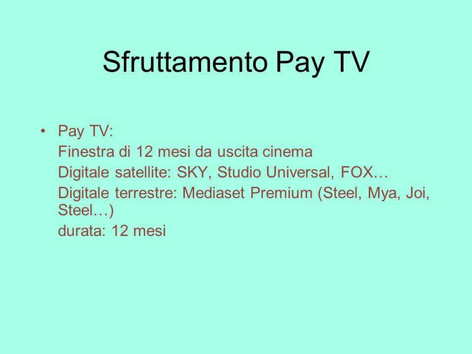 Sfruttamento Pay TV Pay TV: Finestra di 12 mesi da uscita cinema Digitale satellite: SKY, Studio Universal, FOX… Digitale terrestre: Mediaset Premium