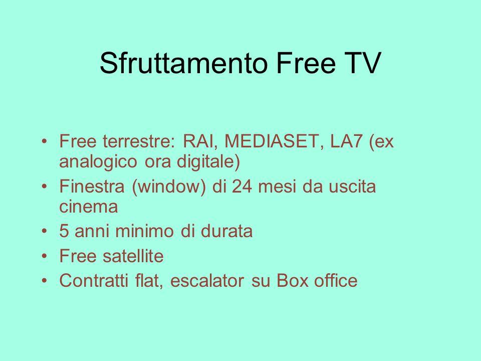 Sfruttamento Free TV Free terrestre: RAI, MEDIASET, LA7 (ex analogico ora digitale) Finestra (window) di 24 mesi da uscita cinema 5 anni minimo di dur