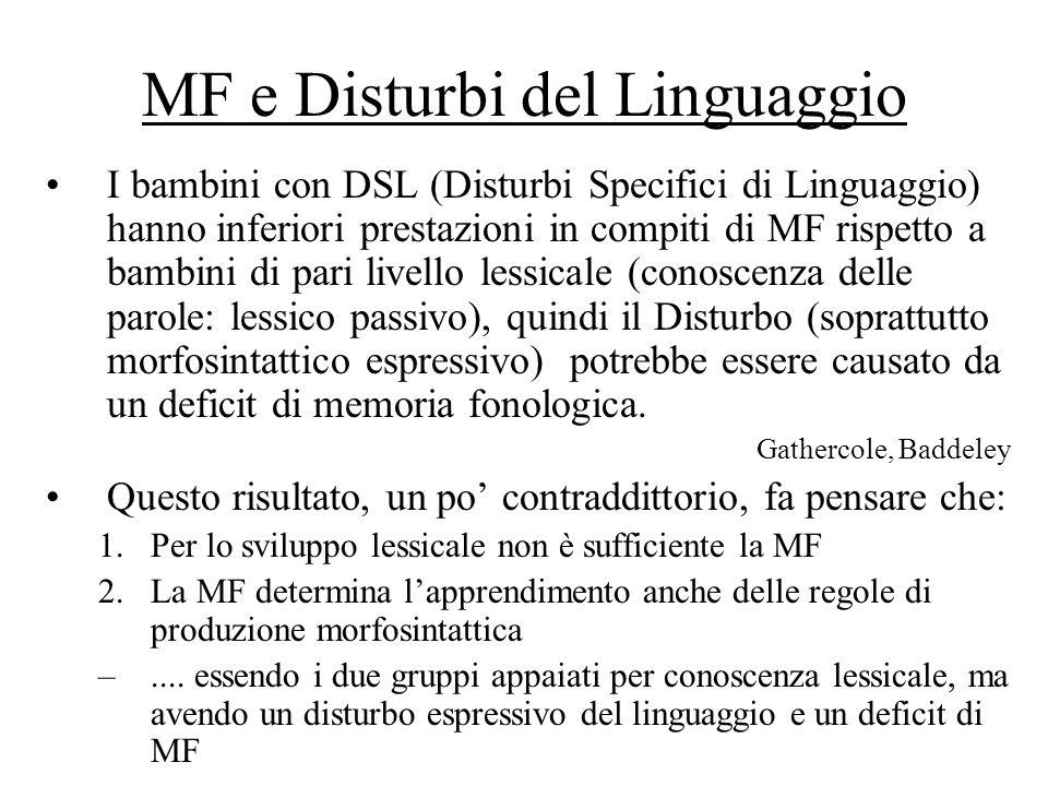 MF e Disturbi del Linguaggio I bambini con DSL (Disturbi Specifici di Linguaggio) hanno inferiori prestazioni in compiti di MF rispetto a bambini di p