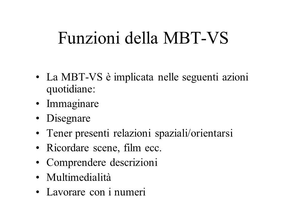 Funzioni della MBT-VS La MBT-VS è implicata nelle seguenti azioni quotidiane: Immaginare Disegnare Tener presenti relazioni spaziali/orientarsi Ricord