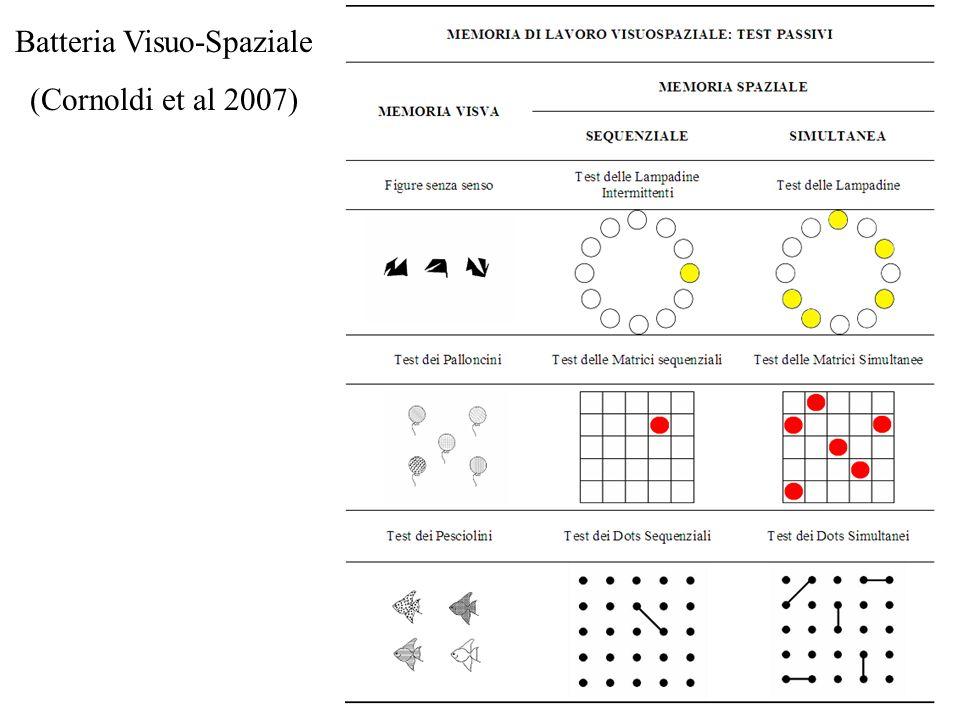Batteria Visuo-Spaziale (Cornoldi et al 2007)