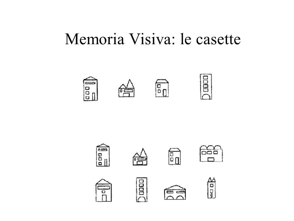 Memoria Visiva: le casette