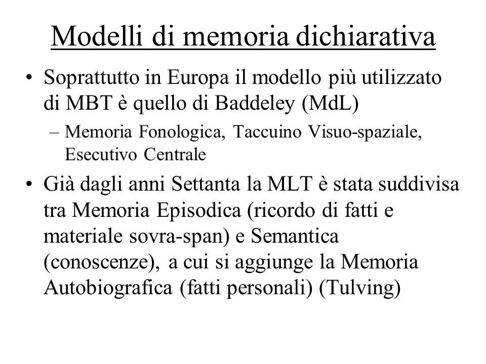 Modelli di memoria dichiarativa Soprattutto in Europa il modello più utilizzato di MBT è quello di Baddeley (MdL) –Memoria Fonologica, Taccuino Visuo-