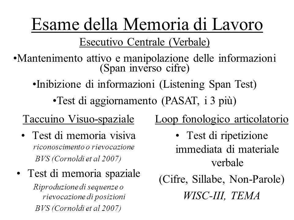 Esame della Memoria di Lavoro Taccuino Visuo-spaziale Test di memoria visiva riconoscimento o rievocazione BVS (Cornoldi et al 2007) Test di memoria s