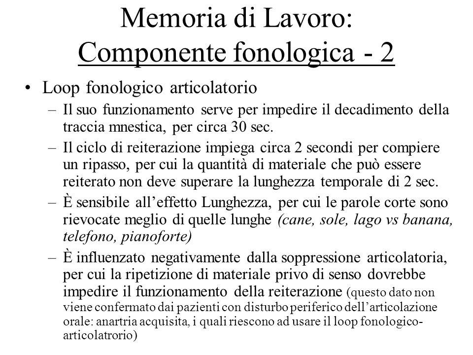 Memoria di Lavoro: Componente fonologica - 2 Loop fonologico articolatorio –Il suo funzionamento serve per impedire il decadimento della traccia mnest