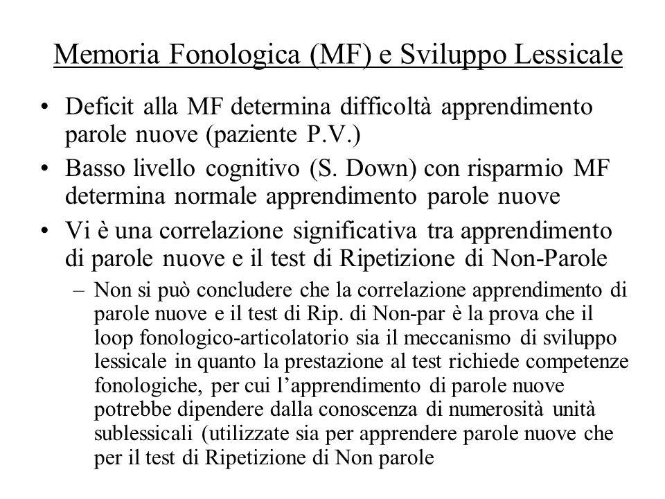 Memoria Fonologica (MF) e Sviluppo Lessicale Deficit alla MF determina difficoltà apprendimento parole nuove (paziente P.V.) Basso livello cognitivo (