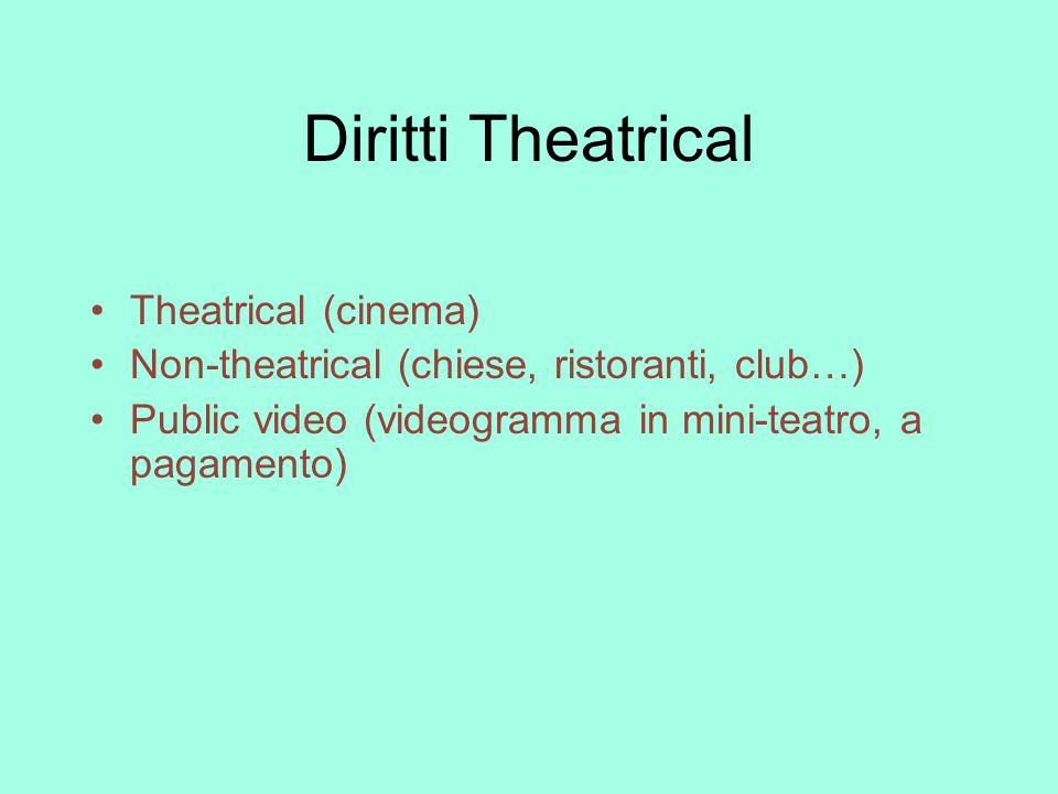 Diritti Theatrical Theatrical (cinema) Non-theatrical (chiese, ristoranti, club…) Public video (videogramma in mini-teatro, a pagamento)