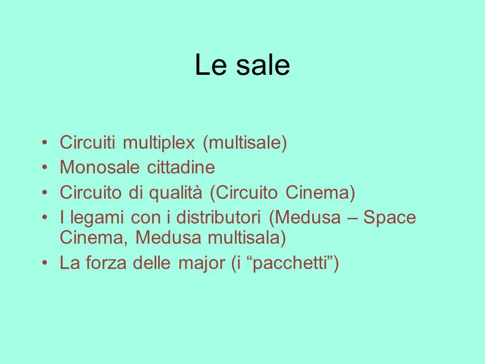 Le sale Circuiti multiplex (multisale) Monosale cittadine Circuito di qualità (Circuito Cinema) I legami con i distributori (Medusa – Space Cinema, Me