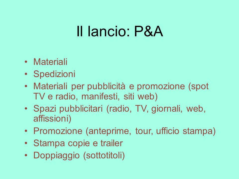 Il lancio: P&A Materiali Spedizioni Materiali per pubblicità e promozione (spot TV e radio, manifesti, siti web) Spazi pubblicitari (radio, TV, giorna
