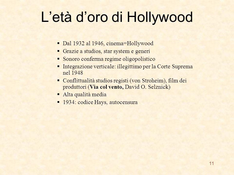 Letà doro di Hollywood Dal 1932 al 1946, cinema=Hollywood Grazie a studios, star system e generi Sonoro conferma regime oligopolistico Integrazione ve