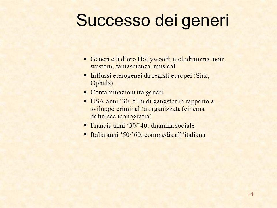 Successo dei generi Generi età doro Hollywood: melodramma, noir, western, fantascienza, musical Influssi eterogenei da registi europei (Sirk, Ophuls)