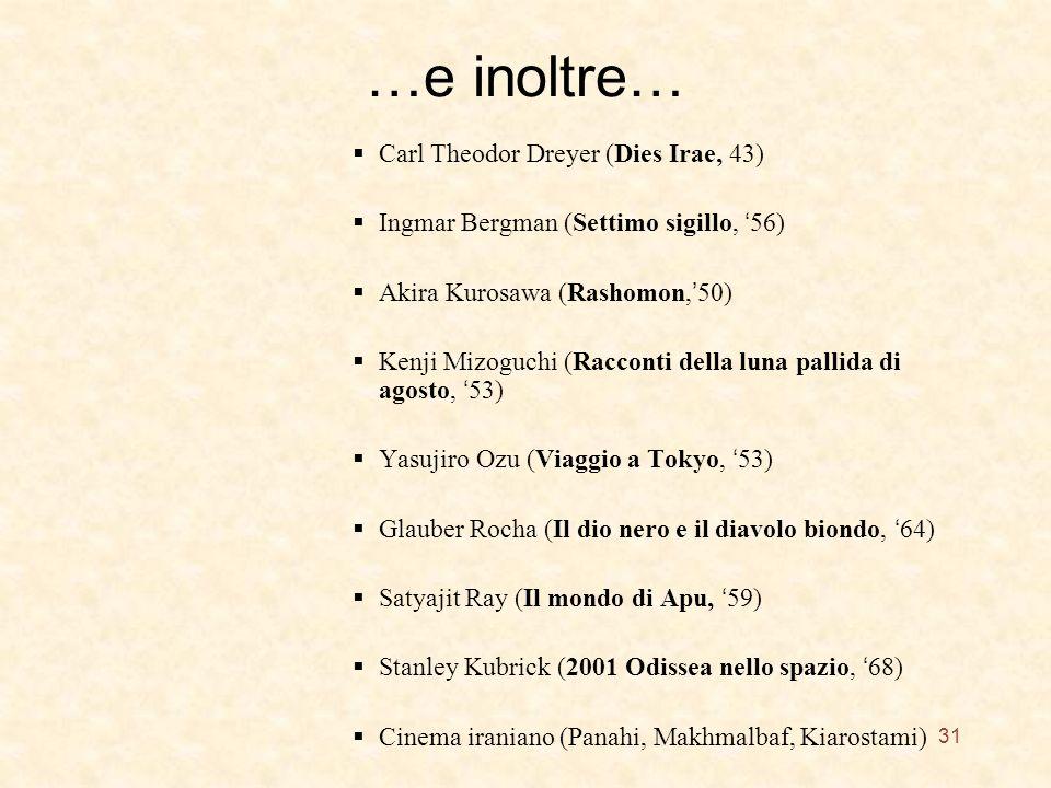 …e inoltre… Carl Theodor Dreyer (Dies Irae, 43) Ingmar Bergman (Settimo sigillo, 56) Akira Kurosawa (Rashomon, 50) Kenji Mizoguchi (Racconti della luna pallida di agosto, 53) Yasujiro Ozu (Viaggio a Tokyo, 53) Glauber Rocha (Il dio nero e il diavolo biondo, 64) Satyajit Ray (Il mondo di Apu, 59) Stanley Kubrick (2001 Odissea nello spazio, 68) Cinema iraniano (Panahi, Makhmalbaf, Kiarostami) 31