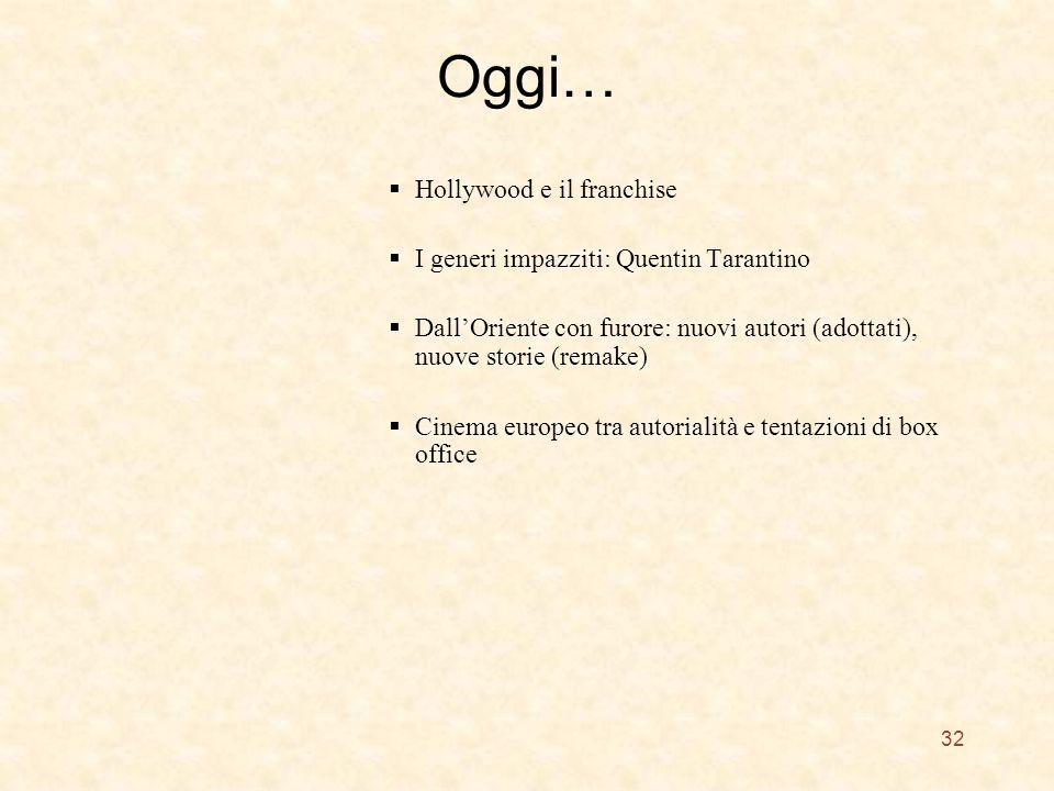 Oggi… Hollywood e il franchise I generi impazziti: Quentin Tarantino DallOriente con furore: nuovi autori (adottati), nuove storie (remake) Cinema europeo tra autorialità e tentazioni di box office 32