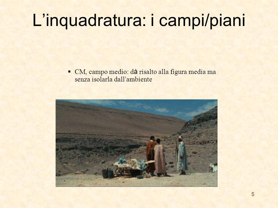 Linquadratura: i campi/piani CM, campo medio: d à risalto alla figura media ma senza isolarla dall ambiente 5