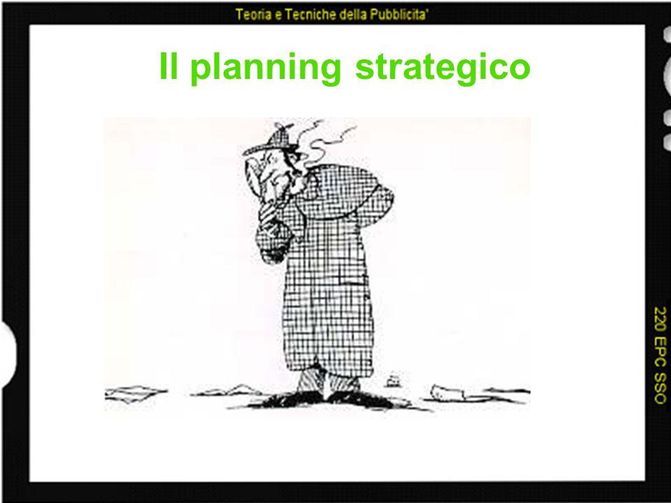 Il planning strategico