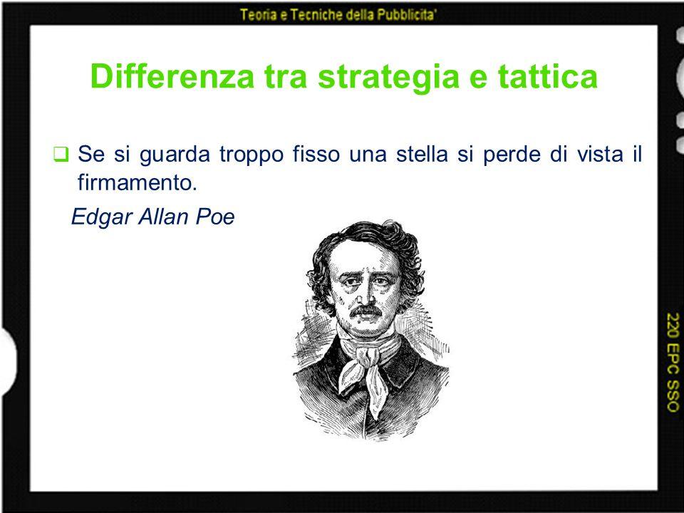 Differenza tra strategia e tattica Se si guarda troppo fisso una stella si perde di vista il firmamento. Edgar Allan Poe