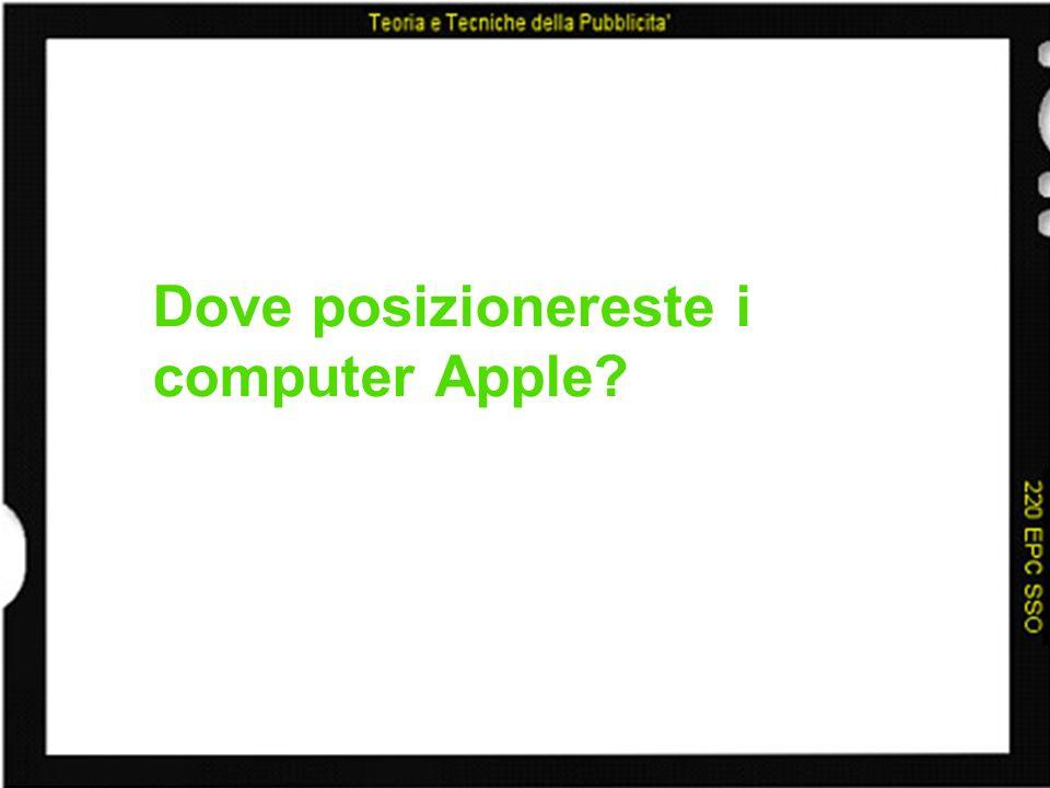Dove posizionereste i computer Apple?