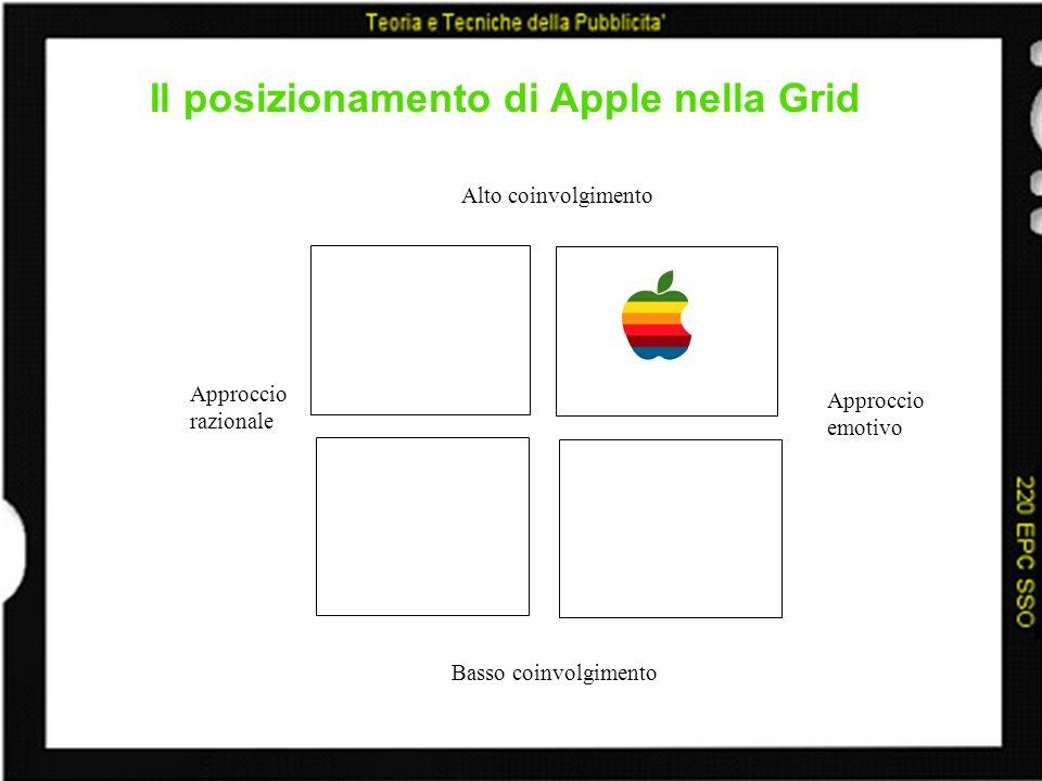 Il posizionamento di Apple nella Grid Alto coinvolgimento Basso coinvolgimento Approccio razionale Approccio emotivo