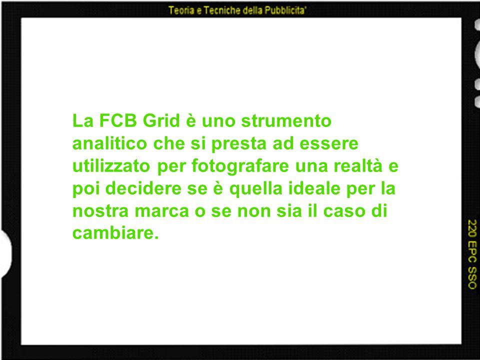 La FCB Grid è uno strumento analitico che si presta ad essere utilizzato per fotografare una realtà e poi decidere se è quella ideale per la nostra ma