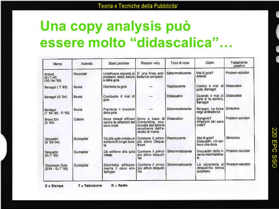 Una copy analysis può essere molto didascalica…
