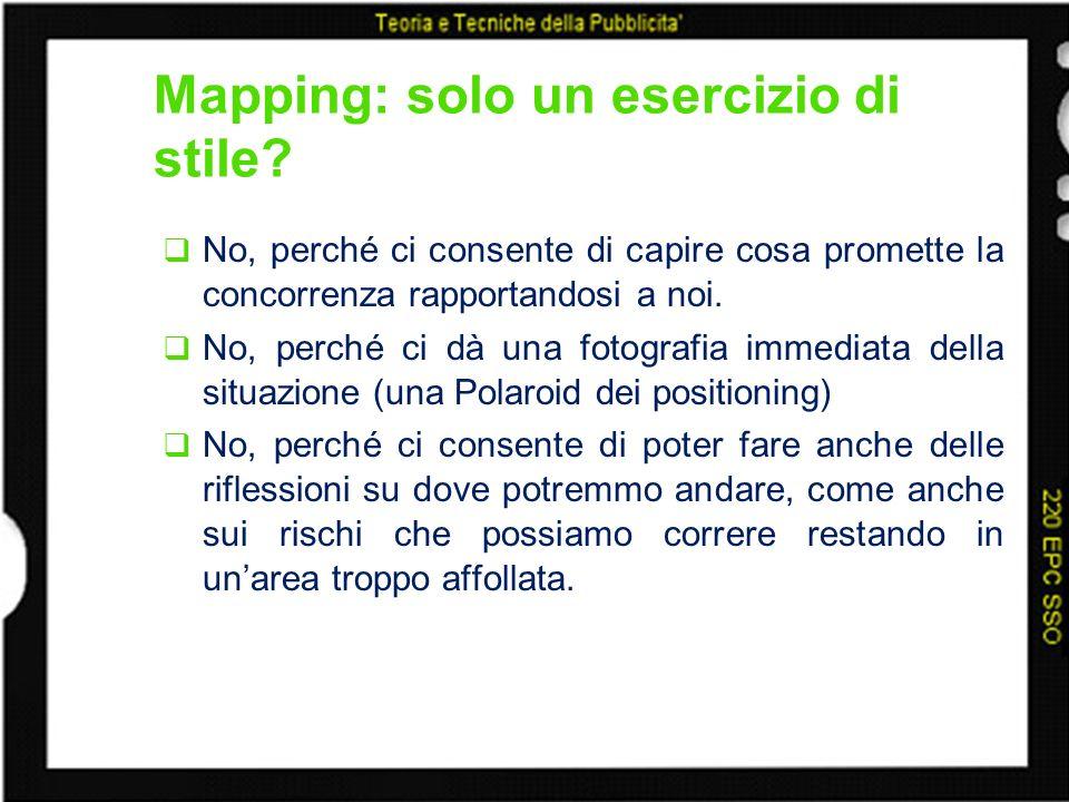 Mapping: solo un esercizio di stile? No, perché ci consente di capire cosa promette la concorrenza rapportandosi a noi. No, perché ci dà una fotografi