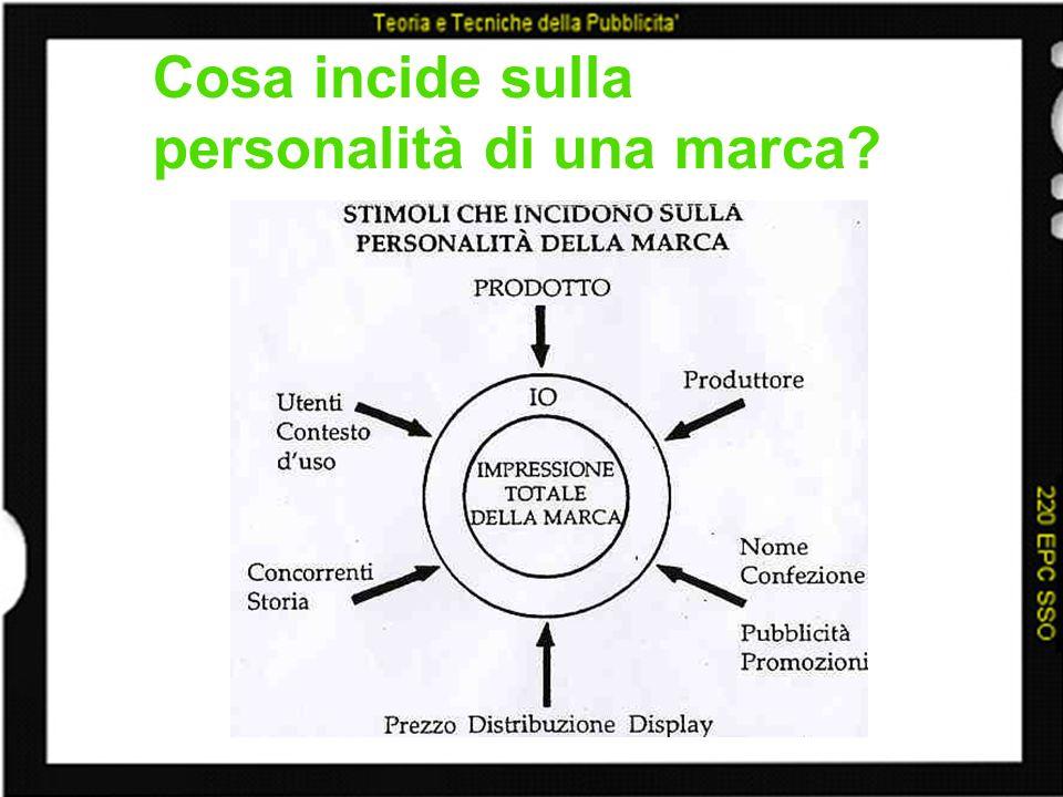 Cosa incide sulla personalità di una marca?