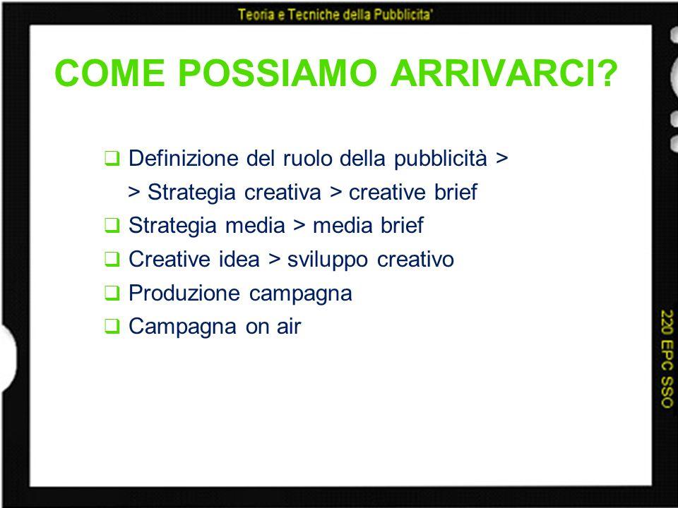 COME POSSIAMO ARRIVARCI? Definizione del ruolo della pubblicità > > Strategia creativa > creative brief Strategia media > media brief Creative idea >