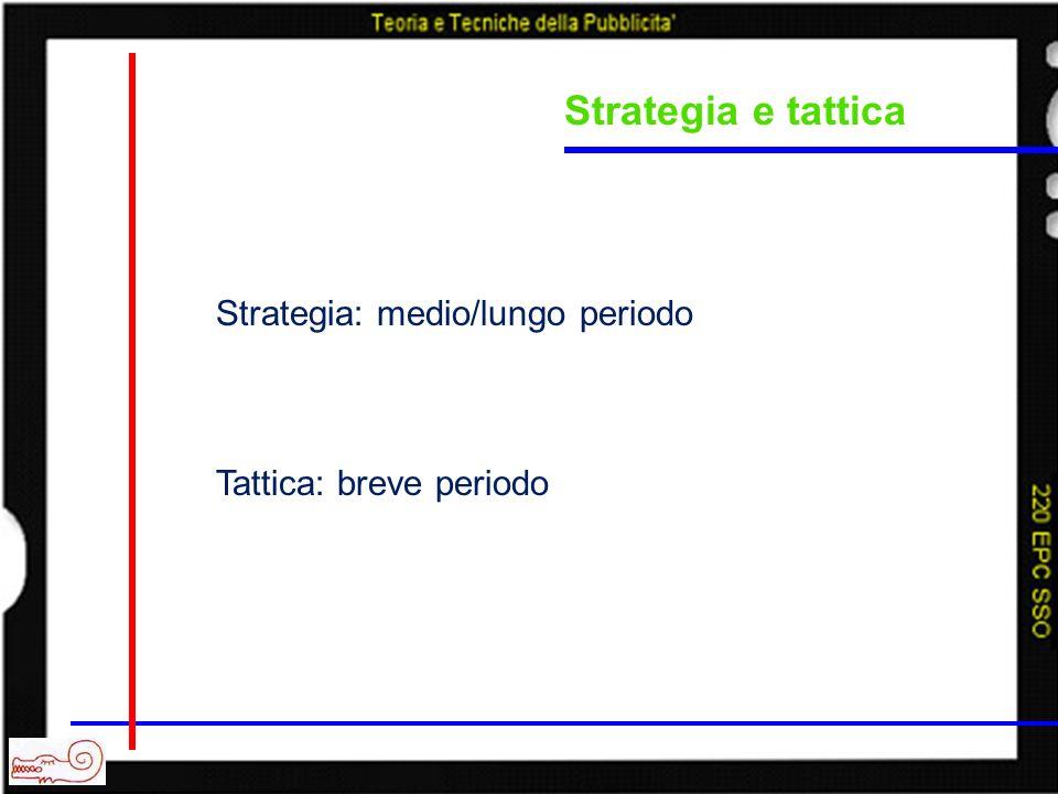 Il senso della strategia in pubblicità La strategia si occupa della definizione degli obiettivi di comunicazione e del cosa dire per raggiungerli.