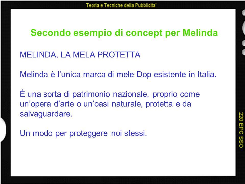 Secondo esempio di concept per Melinda MELINDA, LA MELA PROTETTA Melinda è lunica marca di mele Dop esistente in Italia. È una sorta di patrimonio naz