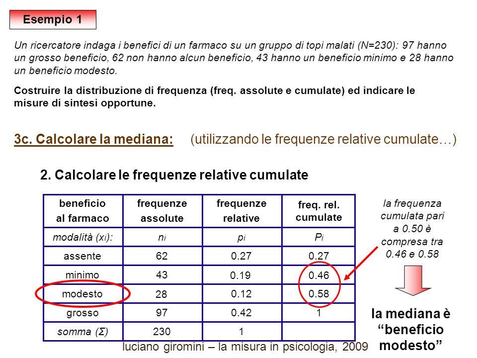0.58 0.46 Un ricercatore indaga i benefici di un farmaco su un gruppo di topi malati (N=230): 97 hanno un grosso beneficio, 62 non hanno alcun beneficio, 43 hanno un beneficio minimo e 28 hanno un beneficio modesto.