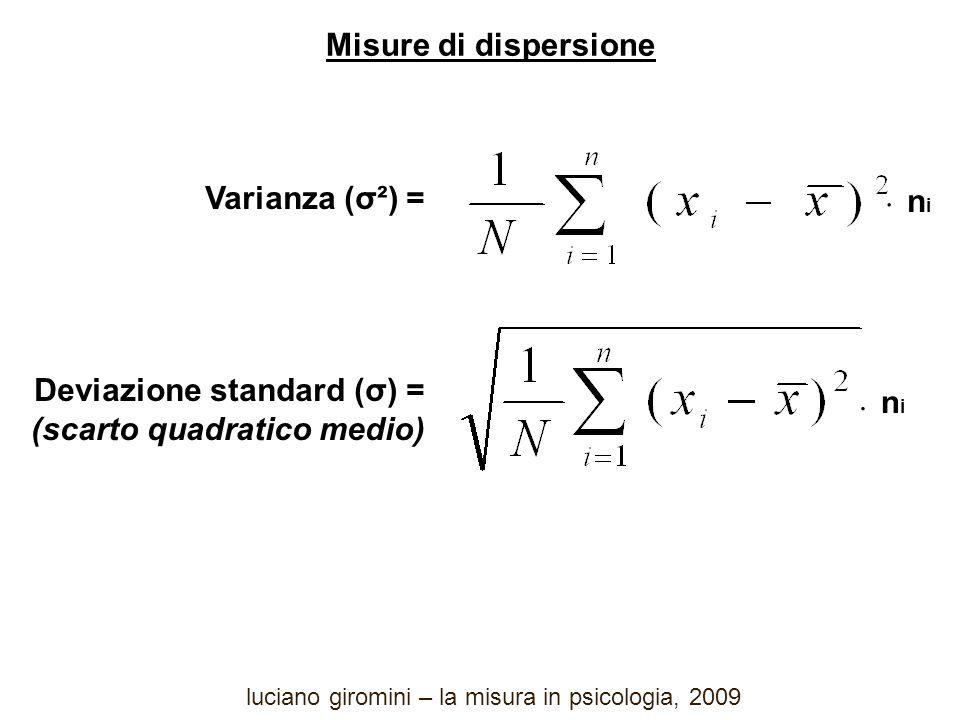 Misure di dispersione Varianza (σ²) = Deviazione standard (σ) = (scarto quadratico medio) ּ nini ּ nini luciano giromini – la misura in psicologia, 2009