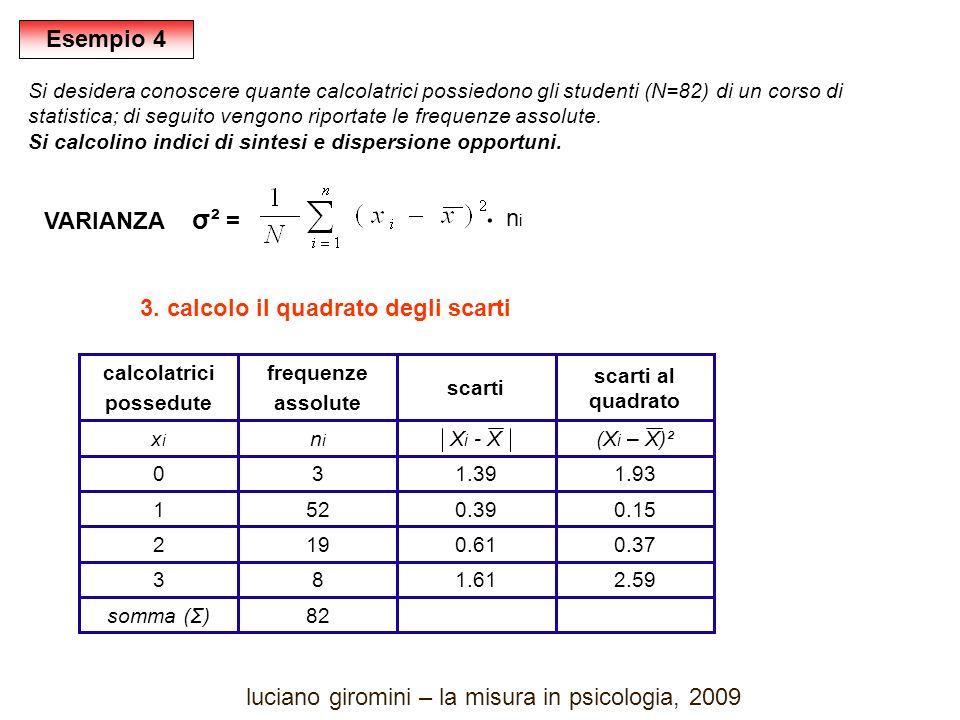 2.59 0.37 0.15 1.93 (X i – X)² scarti al quadrato 1.61 0.61 0.39 1.39 X i - X scarti 83 82somma (Σ) 192 521 30 nini xixi frequenze assolute calcolatrici possedute VARIANZA σ² = 3.