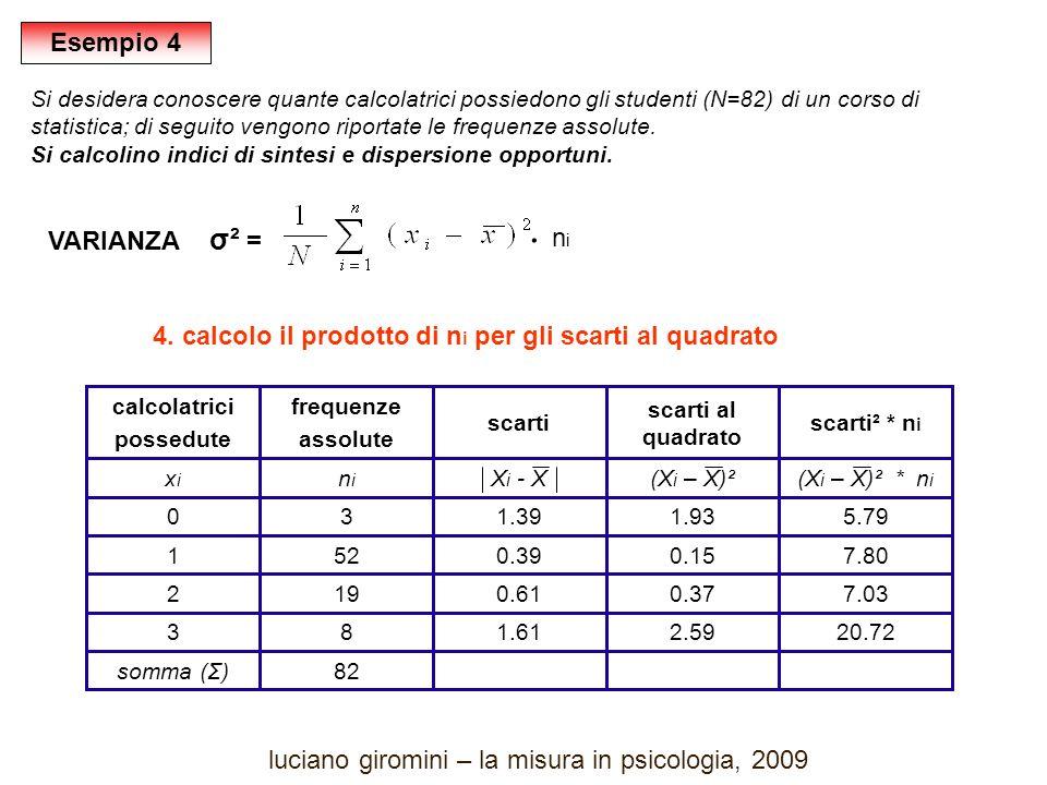 20.72 7.03 7.80 5.79 (X i – X)² * n i scarti² * n i 2.59 0.37 0.15 1.93 (X i – X)² scarti al quadrato 1.61 0.61 0.39 1.39 X i - X scarti 83 82somma (Σ) 192 521 30 nini xixi frequenze assolute calcolatrici possedute VARIANZA σ² = 4.