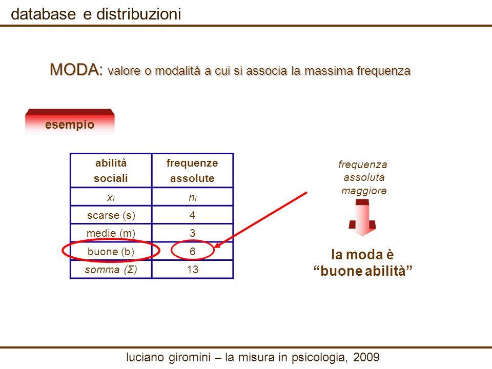database e distribuzioni MODA: valore o modalità a cui si associa la massima frequenza esempio abilità sociali frequenze assolute xixi nini scarse (s)4 medie (m)3 buone (b)6 somma (Σ)13 frequenza assoluta maggiore la moda è buone abilità luciano giromini – la misura in psicologia, 2009