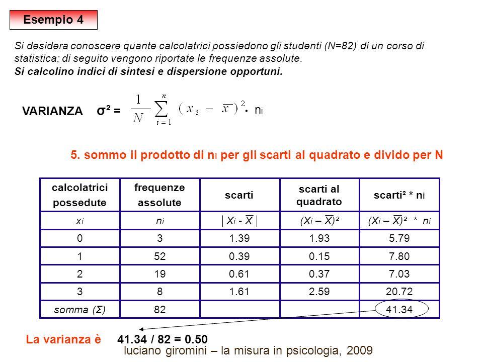 41.34 20.72 7.03 7.80 5.79 (X i – X)² * n i scarti² * n i 2.59 0.37 0.15 1.93 (X i – X)² scarti al quadrato 1.61 0.61 0.39 1.39 X i - X scarti 83 82somma (Σ) 192 521 30 nini xixi frequenze assolute calcolatrici possedute VARIANZA σ² = 5.