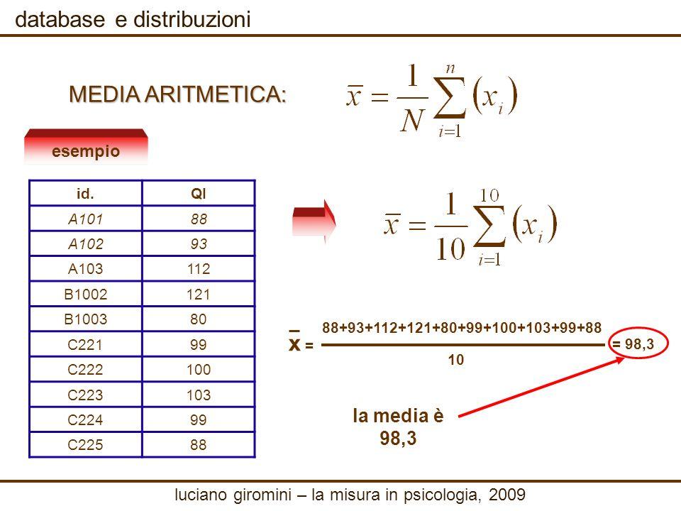 database e distribuzioni - - qual è la variabile di interesse.