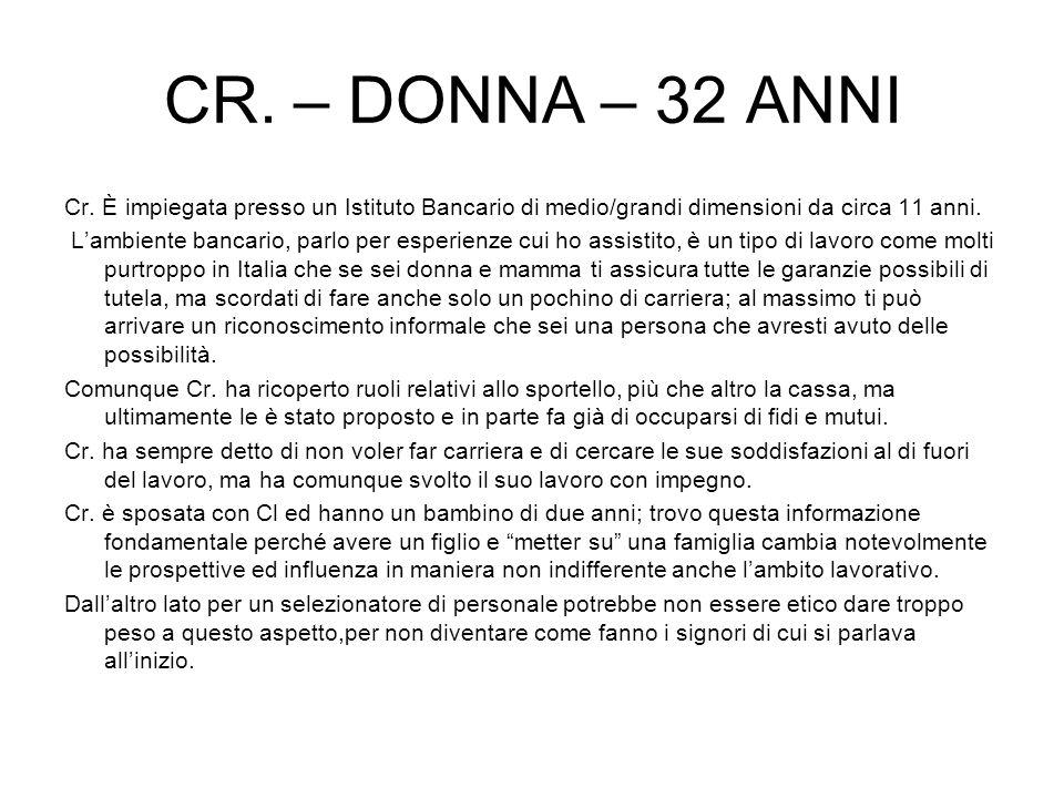 CR. – DONNA – 32 ANNI Cr.