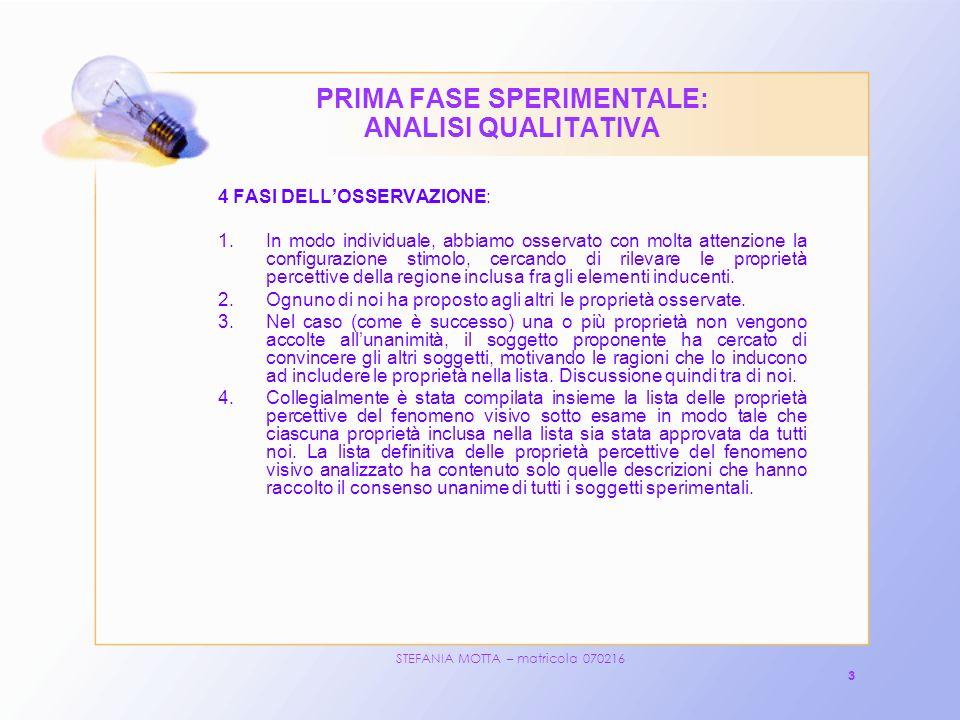 STEFANIA MOTTA – matricola 070216 3 PRIMA FASE SPERIMENTALE: ANALISI QUALITATIVA 4 FASI DELLOSSERVAZIONE: 1.In modo individuale, abbiamo osservato con molta attenzione la configurazione stimolo, cercando di rilevare le proprietà percettive della regione inclusa fra gli elementi inducenti.