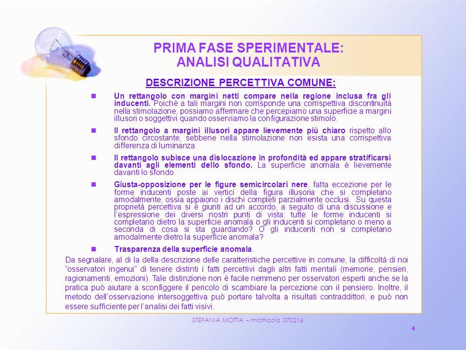 STEFANIA MOTTA – matricola 070216 5 PRIMA FASE SPERIMENTALE: ANALISI QUALITATIVA PRINCIPALI MODELLI ESPLICATIVI DELLE SUPERFICI ANOMALE CLASSICHE KANIZSA = le caratteristiche fenomeniche della forma classica delle superfici anomale sono: 1.
