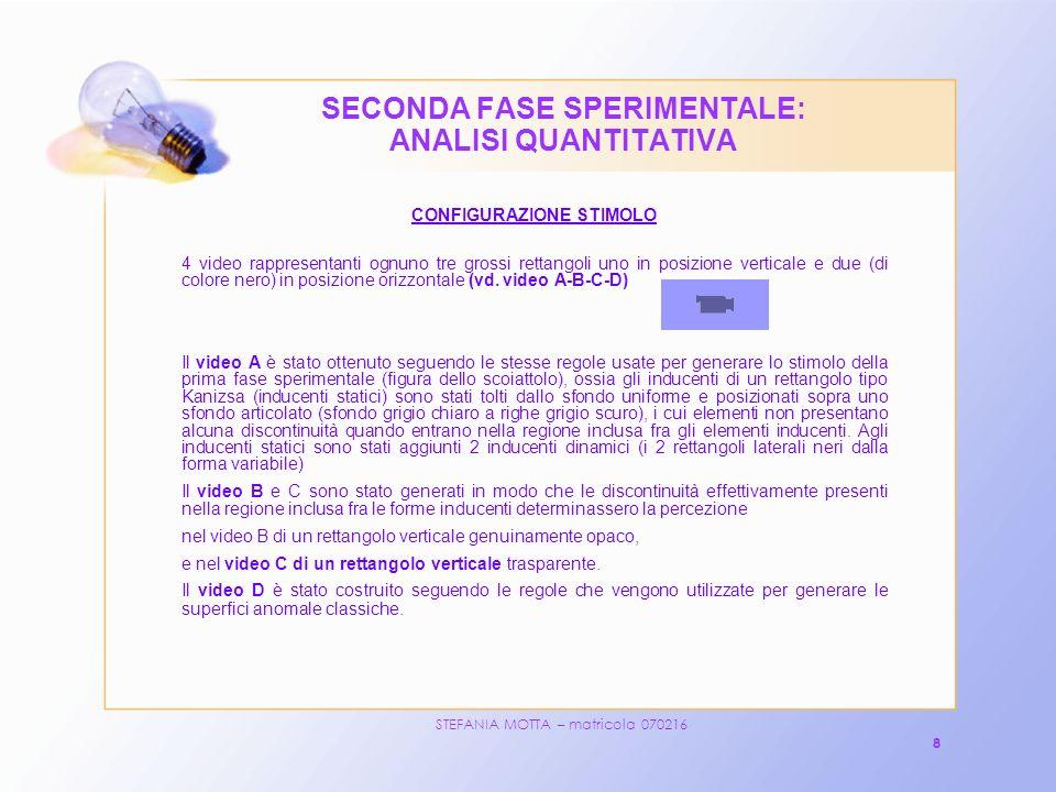 STEFANIA MOTTA – matricola 070216 9 SECONDA FASE SPERIMENTALE: ANALISI QUANTITATIVA