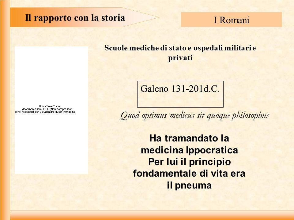 Il rapporto con la storia I Romani Quod optimus medicus sit quoque philosophus Ha tramandato la medicina Ippocratica Per lui il principio fondamentale di vita era il pneuma Galeno 131-201d.C.