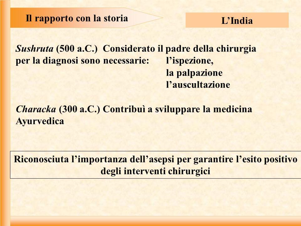 Il rapporto con la storia LIndia Characka (300 a.C.) Contribuì a sviluppare la medicina Ayurvedica Sushruta (500 a.C.) Considerato il padre della chirurgia per la diagnosi sono necessarie:lispezione, la palpazione lauscultazione Riconosciuta limportanza dellasepsi per garantire lesito positivo degli interventi chirurgici