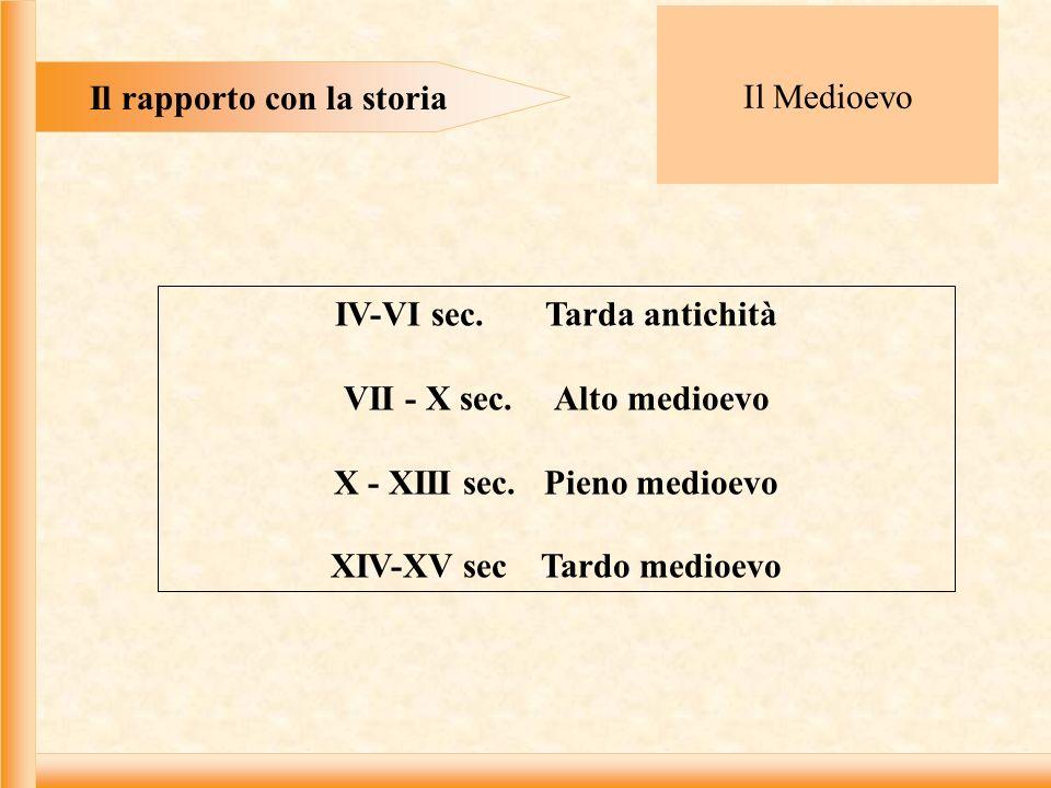 Il rapporto con la storia Il Medioevo IV-VI sec.Tarda antichità VII - X sec.Alto medioevo X - XIII sec.Pieno medioevo XIV-XV secTardo medioevo