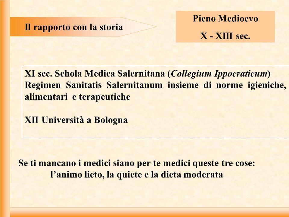 Il rapporto con la storia Pieno Medioevo X - XIII sec. XI sec. Schola Medica Salernitana (Collegium Ippocraticum) Regimen Sanitatis Salernitanum insie