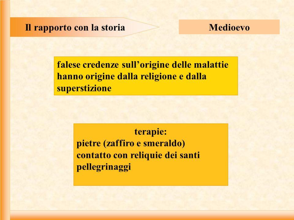 Il rapporto con la storia Medioevo falese credenze sullorigine delle malattie hanno origine dalla religione e dalla superstizione terapie: pietre (zaffiro e smeraldo) contatto con reliquie dei santi pellegrinaggi
