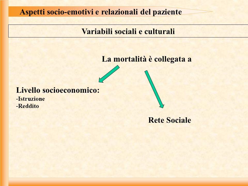 Aspetti socio-emotivi e relazionali del paziente Variabili sociali e culturali Livello socioeconomico: -Istruzione -Reddito Rete Sociale La mortalità è collegata a